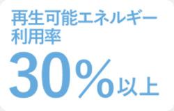 再生可能エネルギー利用率30%以上